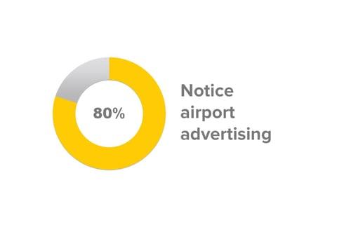 1_80-notice-airport-advertising-100-versio-1440x0-c-default